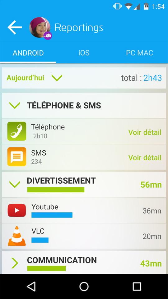 L'application de Xooloo pour les parents permet de connaitre l'utilisation du téléphone de leur enfant