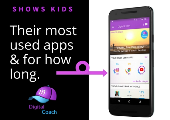 Kids Digital Usage Coach App